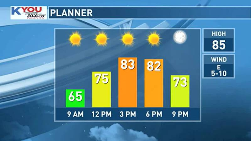 Lots of sun and comfortable temperatures.