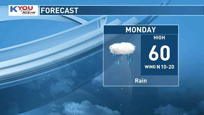 You'll want to keep the rain gear handy this week as we have a couple of healthy rainfall...