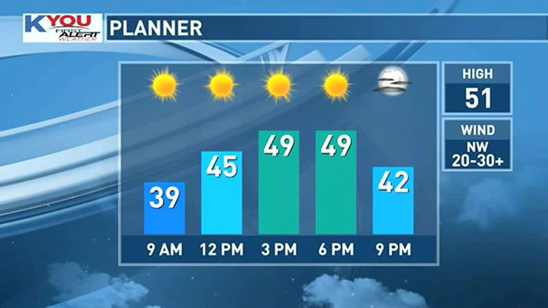 Somewhat cooler conditions will be found on Sunday.