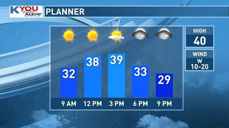 Temperatures reach near 40 on Thursday.