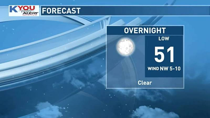 Quiet and cool overnight.