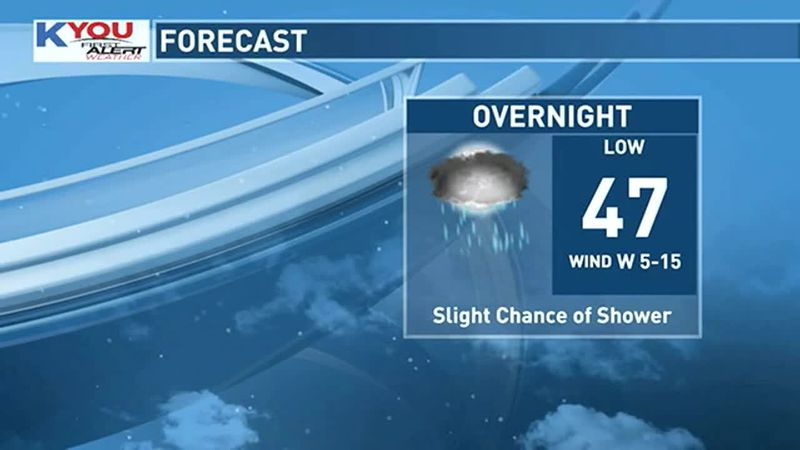 A slight chance of a shower in the Ottumwa area tonight.