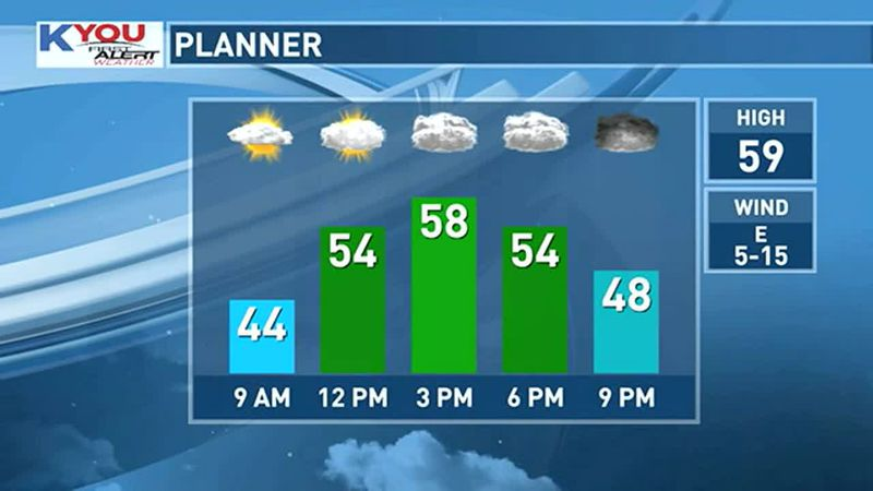 Temperatures reach the upper 50s, with some low 60s possible.