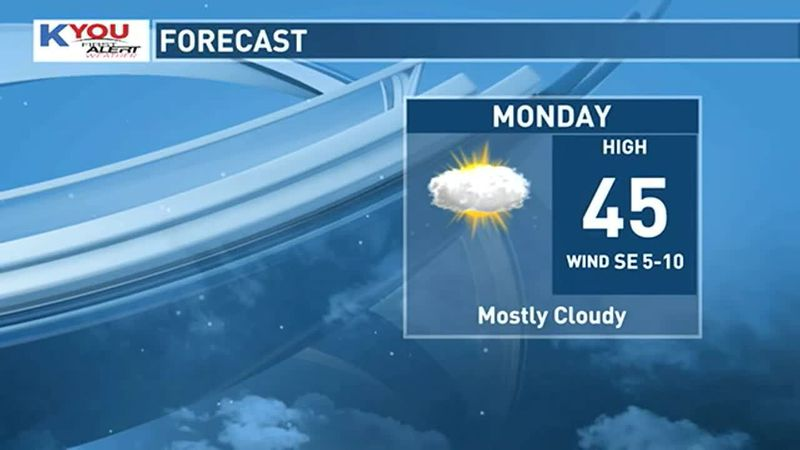 The workweek starts off quiet and seasonal with partly cloudy to mostly sunny skies on Monday...