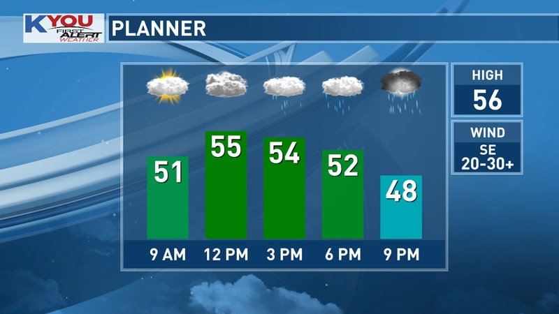 Rain chances increase as the day goes on.