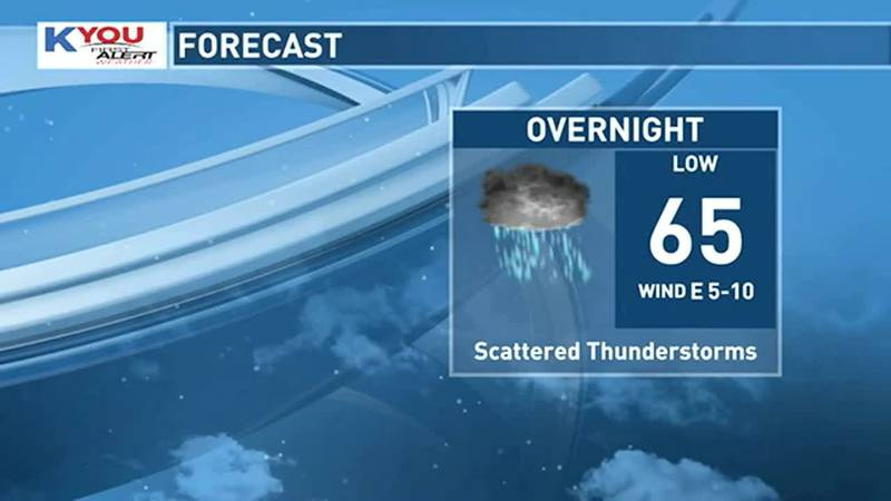 Showers and storms are possible overnight.