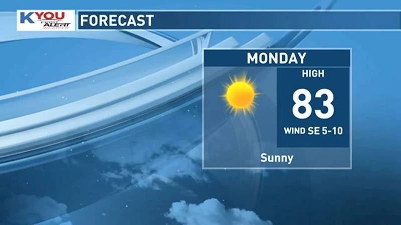 Look for more of the same in the coming days as high pressure keeps our weather quiet and mild.
