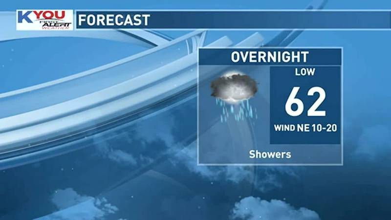 Cool and potentially showery tonight.