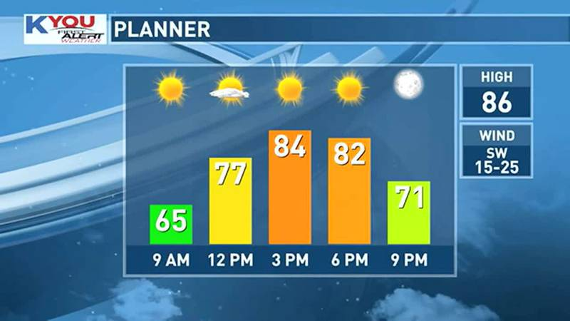 Warmer temperatures for Sunday.