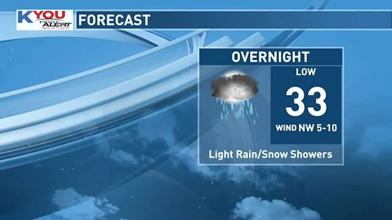 Light rain or snow showers remain possible tonight into early Tuesday.