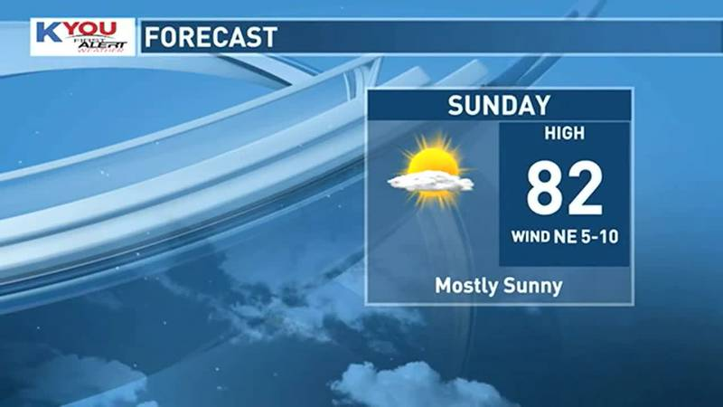 With high pressure in control, our weather stays quiet through the weekend and into the...