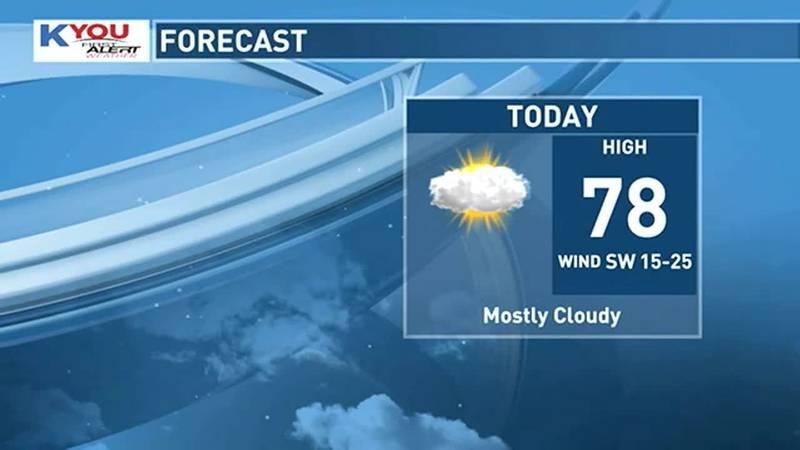 Forecast today