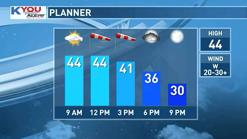 Temperatures will fall this afternoon.