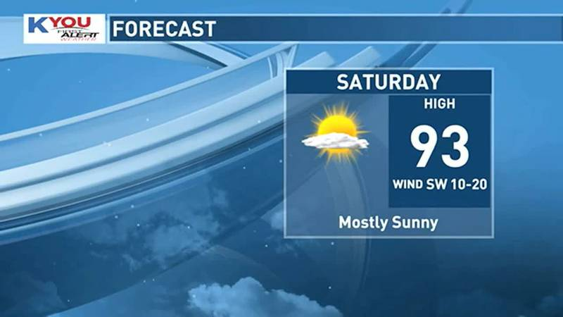The warmth really picks up on Saturday as highs climb into the low to mid 90s.