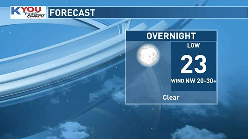 A cold start to Thursday.