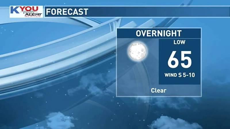 Relatively mild tonight and quiet.