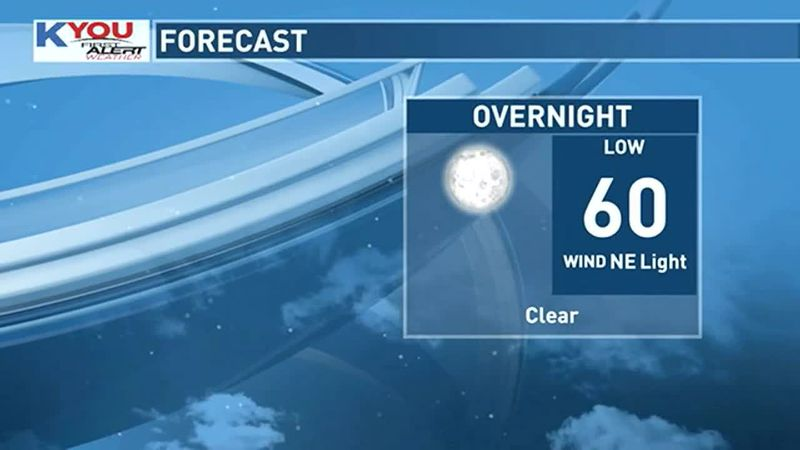 Quiet and cool to start off on Tuesday.