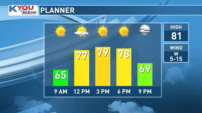 Comfortable and typical early September weather.
