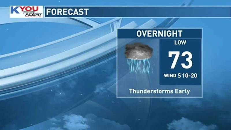 A chance of a few storms.