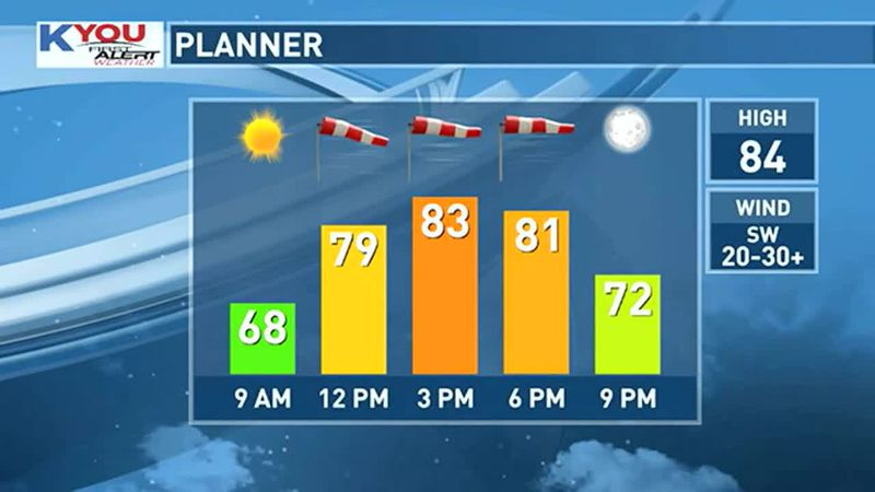 Warm and windy for your Saturday.
