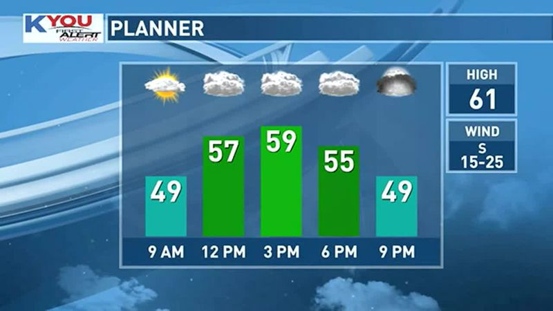 Mostly cloudy skies continue today.