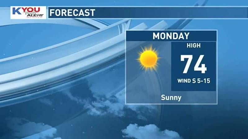 The weather remains quiet as we head into the workweek with plentiful sunshine continuing along...