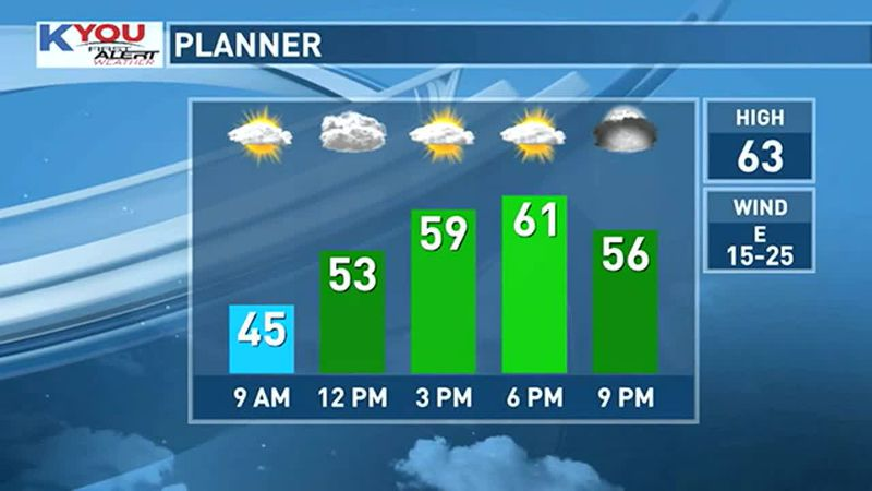 Another pleasant, if slightly cool, day.