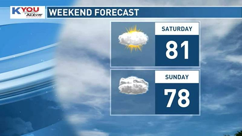 The next cold front arrives on Sunday with a slight cool-down. Look for widespread rainfall on...