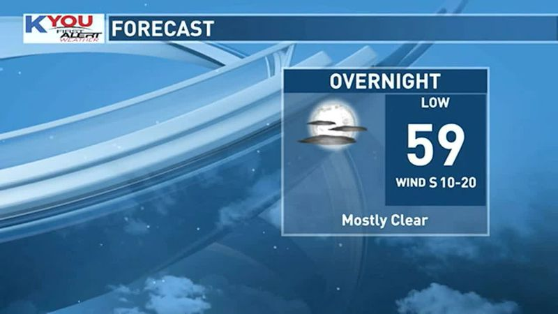 Another mild night ahead.