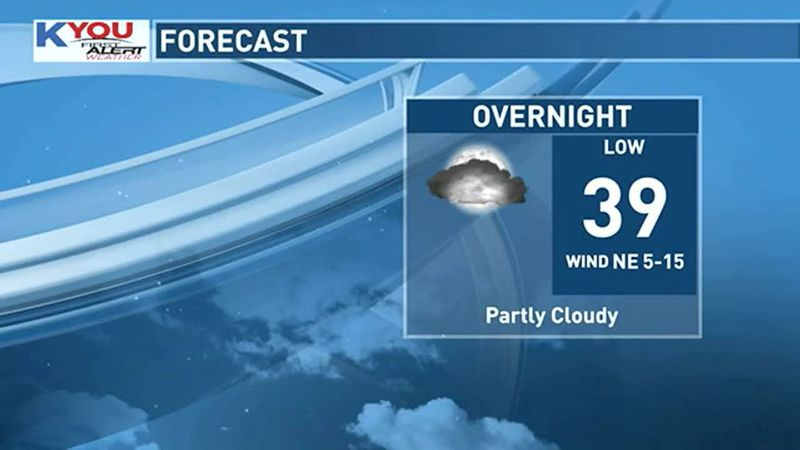 A cool and quiet night ahead.